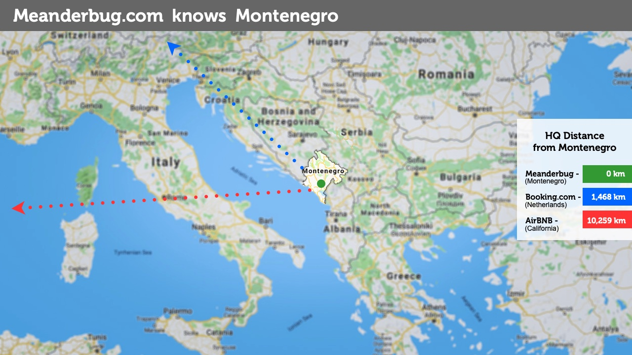 Why Book your Vacation in Montenegro with Meanderbug